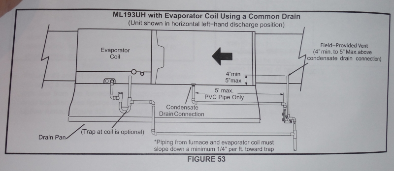 Charleston Home Inspector Discusses Air Handler Condensate