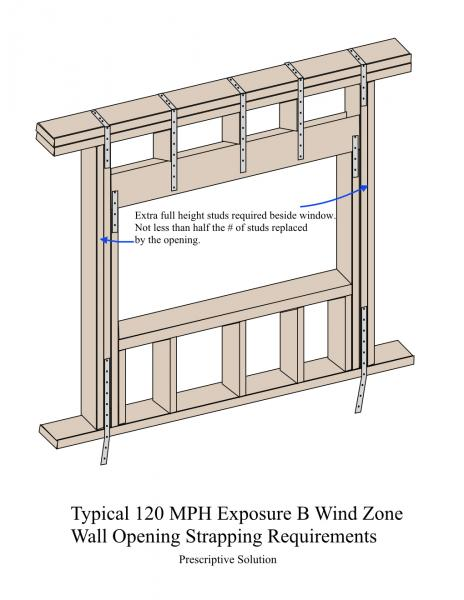 window strapping requirements