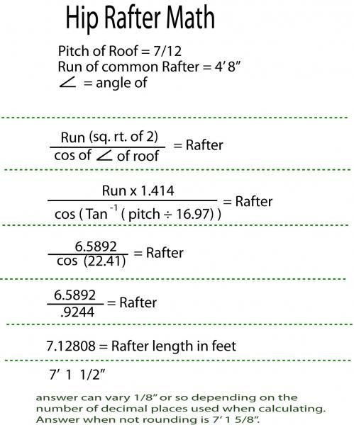 How to Lay Out a Hip Rafter explained by a Holly Hill SC