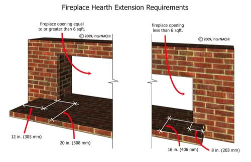 Fireplace And Chimney Safety Discussion In The Charleston