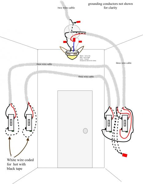 two way fan switch wiring diagrams wire center \u2022 3 way switch wiring examples 2 wire charleston home inspector explains how to wire a three way switch rh summerville home inspector com 3 way switch wiring examples 3 way switch wiring