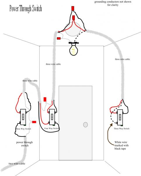 four way switch install method