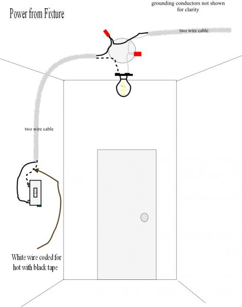 how to wire a single pole light switch diagram wiring diagram light switch wiring diagram