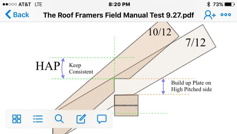 screenshop the roof framers field manual