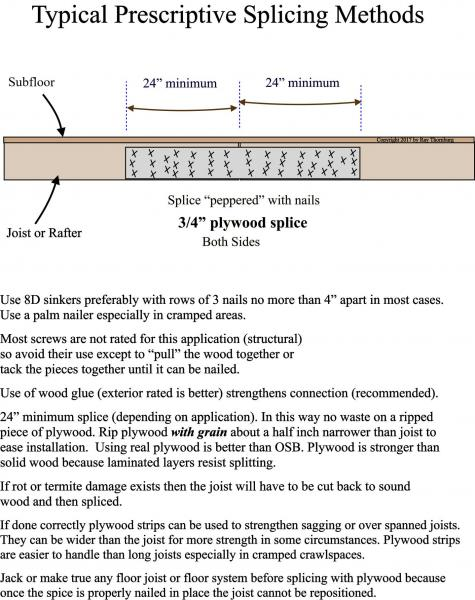 splicing with plywood example