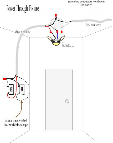 Single Light Switch Wiring - Schematics Online on